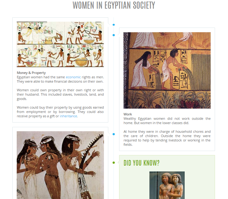 the status of ancient egyptian women The egyptians excelled in medicine, astronomy, architecture, agriculture and sciences, but what made their civilization phenomenal was that women were respected and cherished ancient egyptian women enjoyed more rights and better status than their peers in the neighboring lands, and they enjoyed.